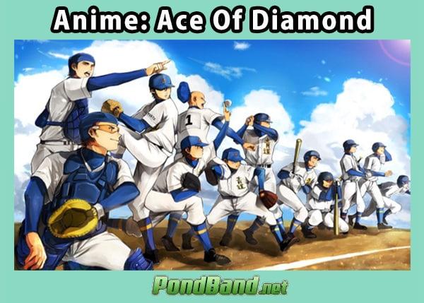anime sport 2020