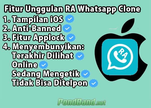 Download RA WhatsApp Mod Apk terbaru 2021