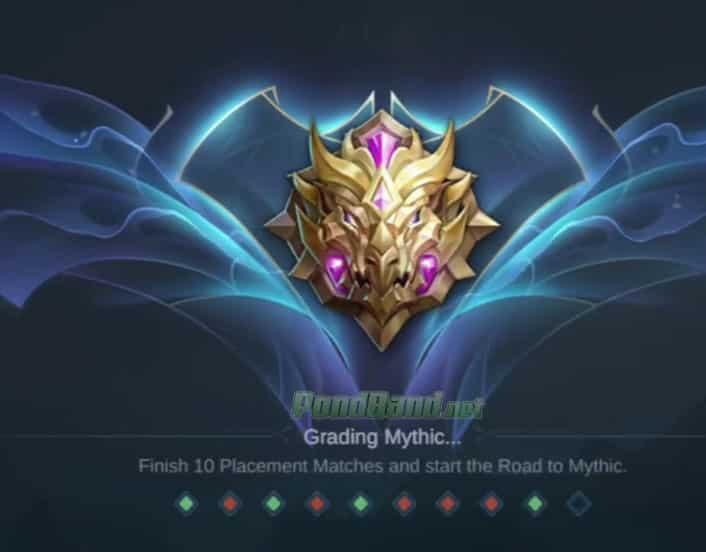 Grading mythic